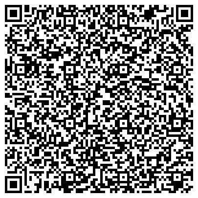 """QR-код с контактной информацией организации Компания """"ЭТАЛ"""""""