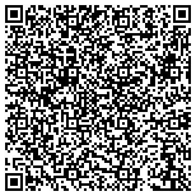 QR-код с контактной информацией организации Наш Климат ЧП Щербина