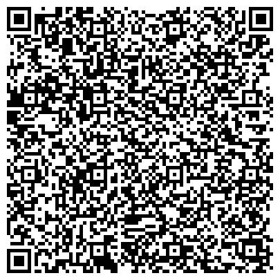 QR-код с контактной информацией организации Сofevarka, saeco, solis, spidem, gaggia