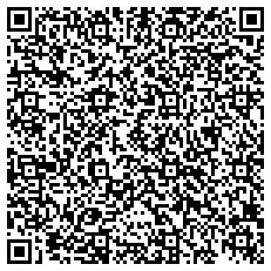 """QR-код с контактной информацией организации ООО """"ПРОМИМПУЛЬС."""""""