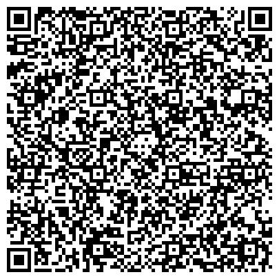 QR-код с контактной информацией организации Физическое Лицо Предприниматель Коробко Анатолий Викторович