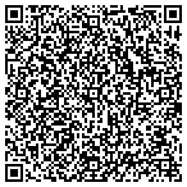 QR-код с контактной информацией организации ООО «Техэнерго НПП»