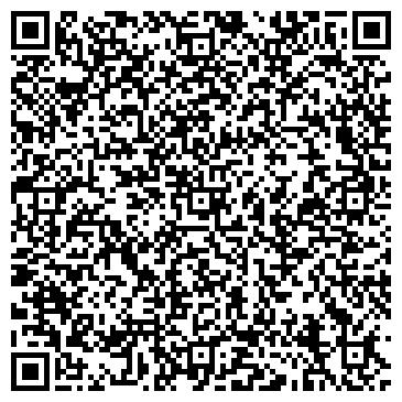 QR-код с контактной информацией организации ЗакарпатЕвроТранс, ЧП