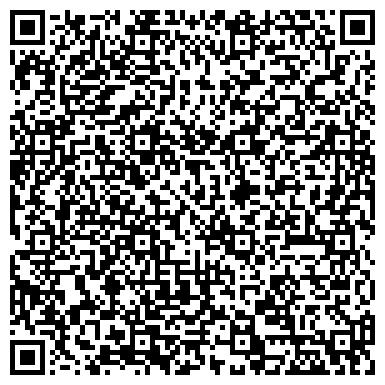 """QR-код с контактной информацией организации """"Ремсинтез"""" Торгово-производственная компания"""
