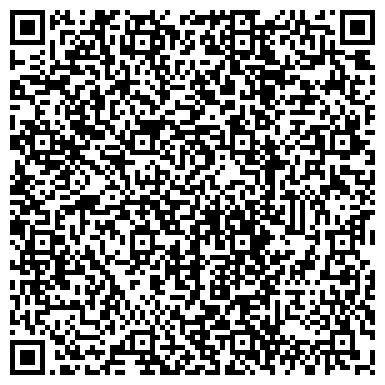 QR-код с контактной информацией организации Мобилендс, ЧП (Mobilands)