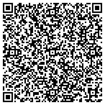 """QR-код с контактной информацией организации Частное предприятие """"Гарант Климат Сервис"""""""