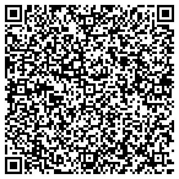 QR-код с контактной информацией организации Частное предприятие ЧП Баланс Мастер Сервис