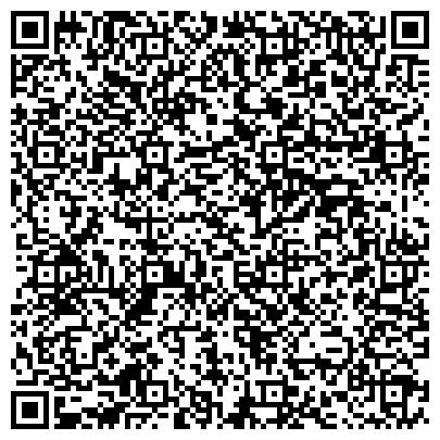QR-код с контактной информацией организации Частное предприятие VIPLife Tuning - продажа автомобильных пленок и оклейка авто пленкой в Киеве