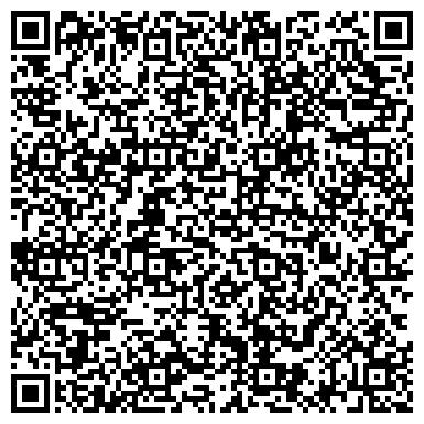 QR-код с контактной информацией организации Субъект предпринимательской деятельности Интернет-магазин «Цiкава кава»