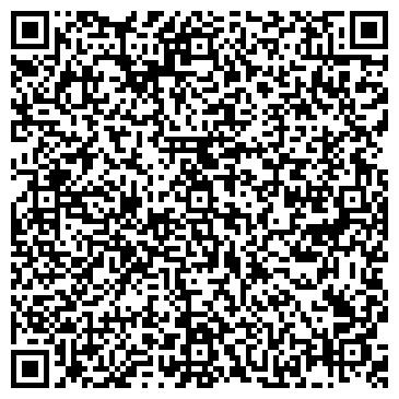 QR-код с контактной информацией организации Частное предприятие Ремонт ТЕРМОМУФТ ВИСКОМУФТ