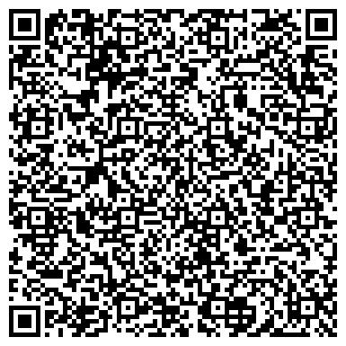 QR-код с контактной информацией организации ФОП Макуха Олег Анатолійович