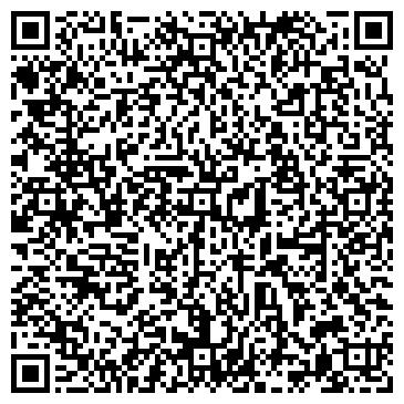 """QR-код с контактной информацией организации ООО """"НПП Энерджи"""""""