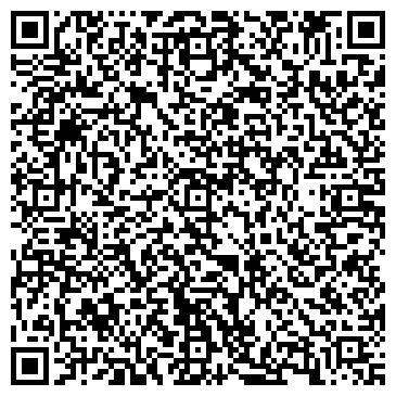 """QR-код с контактной информацией организации ТЦ """"Автоклимат"""""""