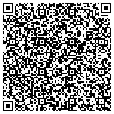 QR-код с контактной информацией организации Частное предприятие СТО «Автомастер на Окружной»