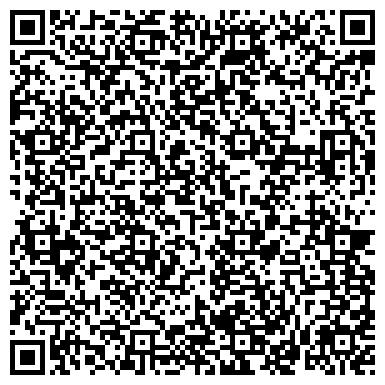 QR-код с контактной информацией организации ИП Интернет-магазин AVTOPLENKA.BY