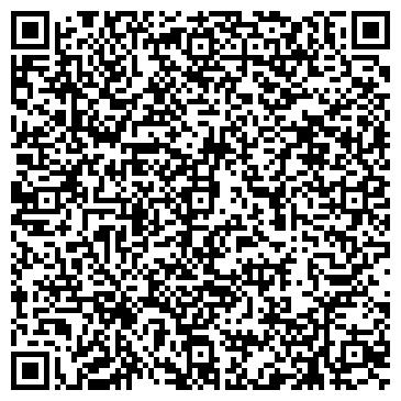 QR-код с контактной информацией организации ИП Фотохудожник LENA SELKINA