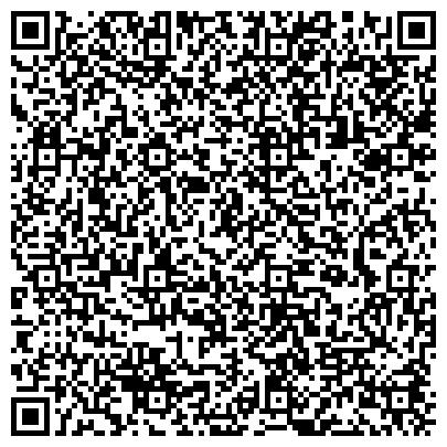 QR-код с контактной информацией организации Другая ОДО «Эра»