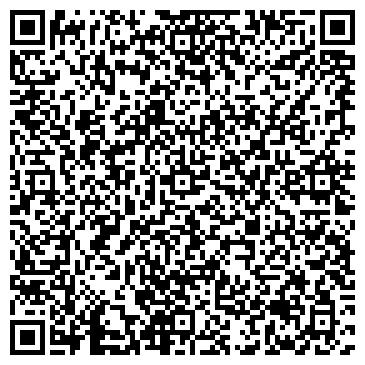 QR-код с контактной информацией организации ВСЕ КРАСКИ, МАГАЗИН-СКЛАД