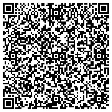 QR-код с контактной информацией организации Субъект предпринимательской деятельности ИП Романов С.В.