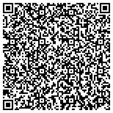 QR-код с контактной информацией организации makiev.prom.ua