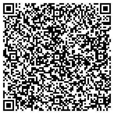 QR-код с контактной информацией организации ФРАМ Житомир, Субъект предпринимательской деятельности