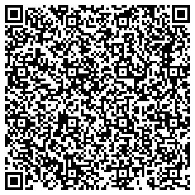 QR-код с контактной информацией организации Субъект предпринимательской деятельности Вишукані ковані вироби ФОП Волошко А. О.