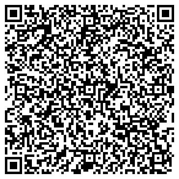 QR-код с контактной информацией организации Красивая фигура