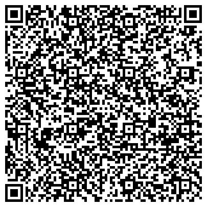 QR-код с контактной информацией организации Билетный супермаркет