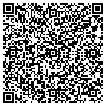 QR-код с контактной информацией организации ПаниКа, ЧУП
