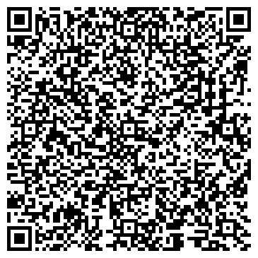 QR-код с контактной информацией организации Планета Видео (Planeta Video), ЧП