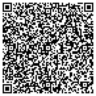 QR-код с контактной информацией организации Субъект предпринимательской деятельности ЧП Федотов
