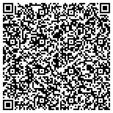 QR-код с контактной информацией организации Продукция Сибирское Здоровье Киев