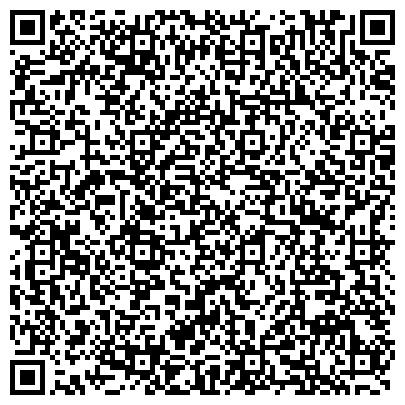 """QR-код с контактной информацией организации Интернет магазин """"Эталон Швейцарии"""""""