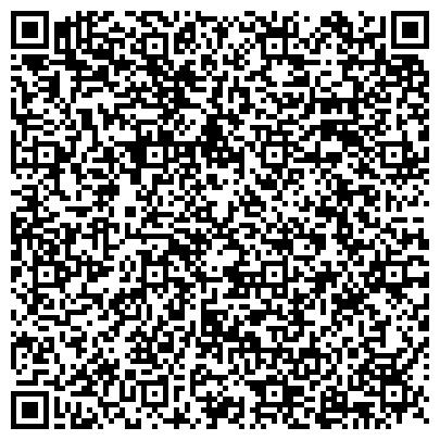 """QR-код с контактной информацией организации ЧПК - """"DneproDom"""""""