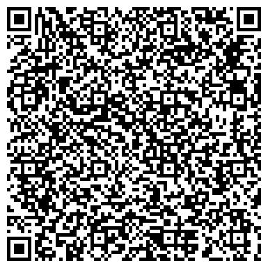 QR-код с контактной информацией организации Авторская мебельная мастерская Shvezoff