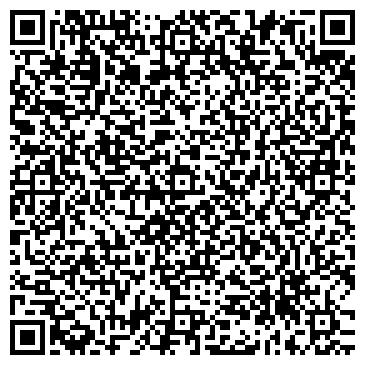 QR-код с контактной информацией организации ИНТЕР-ТЕРМОГАЗ, ГРУППА КОМПАНИЙ