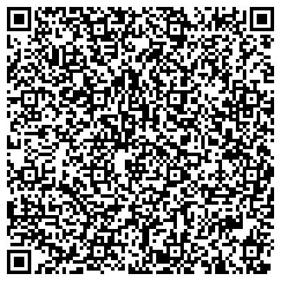 QR-код с контактной информацией организации Субъект предпринимательской деятельности Интернет-магазин подарков «Terra Donum»