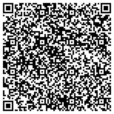 QR-код с контактной информацией организации Субъект предпринимательской деятельности Домашний уют