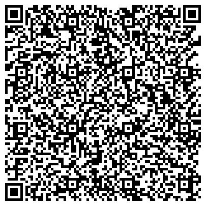 """QR-код с контактной информацией организации Производственная компания """"Форт Мебель"""""""