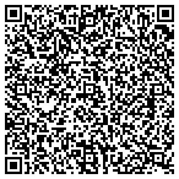 QR-код с контактной информацией организации Субъект предпринимательской деятельности Интернет-магазин Fores