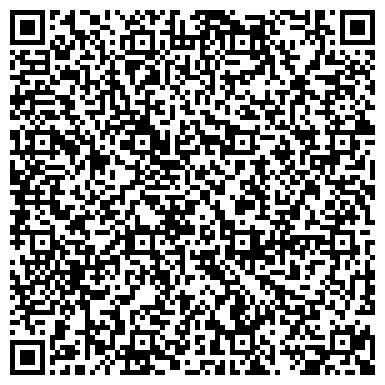QR-код с контактной информацией организации Субъект предпринимательской деятельности ГАіТІ