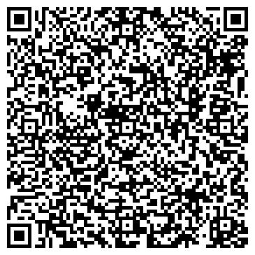QR-код с контактной информацией организации Частное предприятие Интернет-магазин «Prykrasa»