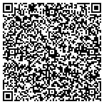 QR-код с контактной информацией организации Ukro Team