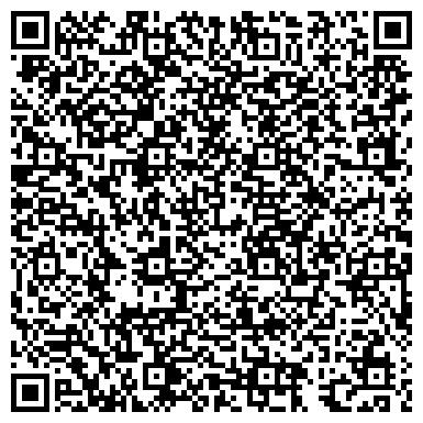 QR-код с контактной информацией организации Ника-Мебель г.Никополь
