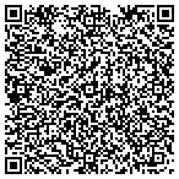 QR-код с контактной информацией организации Тамада Сергей Куприенко, СПД