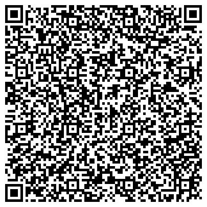 QR-код с контактной информацией организации Свадебное агентство Love is, СПД