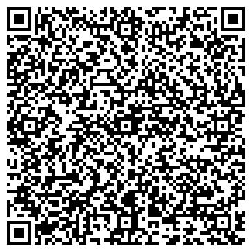 QR-код с контактной информацией организации Свадебный координатор , ЧП