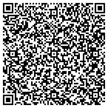QR-код с контактной информацией организации Havka (он-лайн портал доставка еды), ЧП