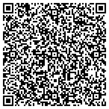 QR-код с контактной информацией организации Братешко В.И., СПД