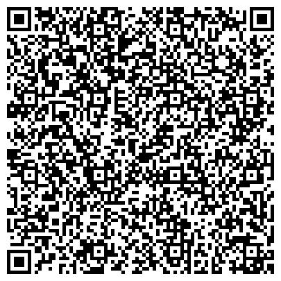 QR-код с контактной информацией организации Переверзев С.В. (Посейдон ТМ), ООО